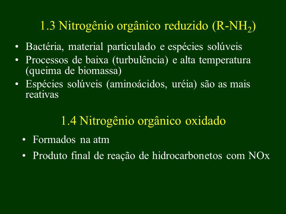 1.3 Nitrogênio orgânico reduzido (R-NH2)