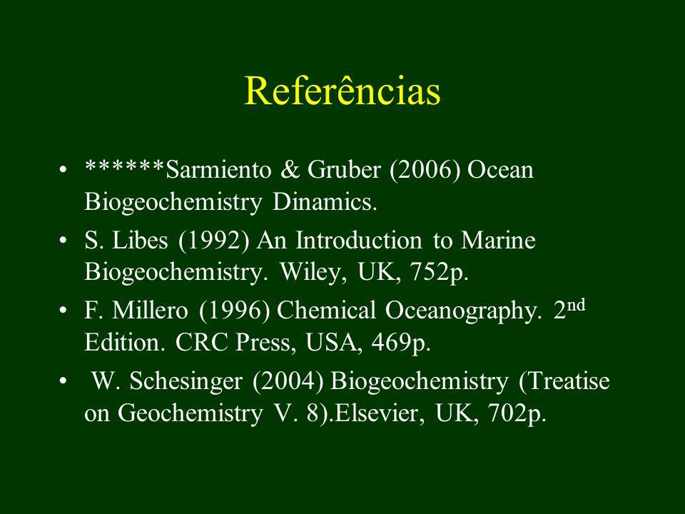Referências ******Sarmiento & Gruber (2006) Ocean Biogeochemistry Dinamics.