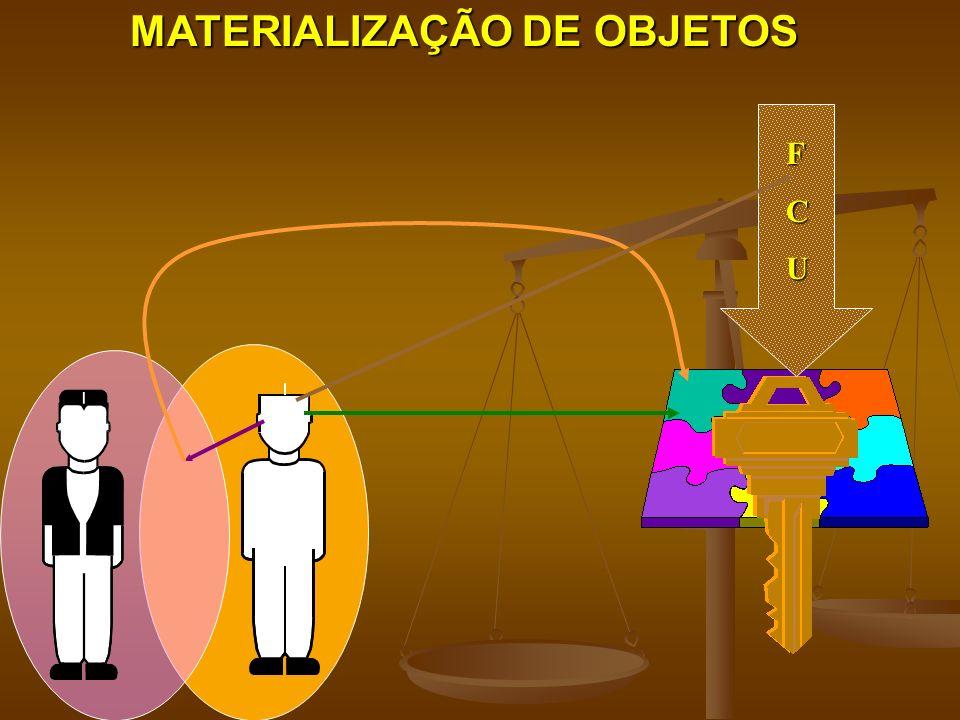 MATERIALIZAÇÃO DE OBJETOS