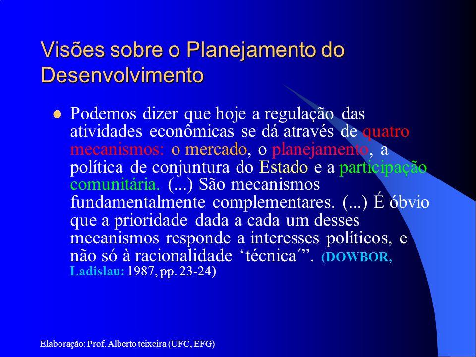 Visões sobre o Planejamento do Desenvolvimento