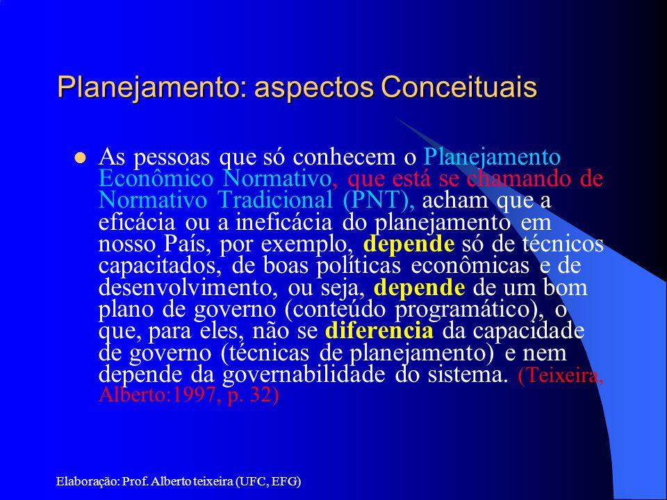 Planejamento: aspectos Conceituais