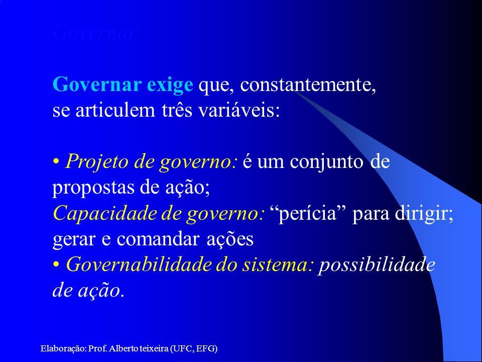 Governar exige que, constantemente, se articulem três variáveis:
