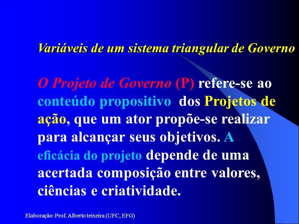 O Projeto de Governo (P) refere-se ao