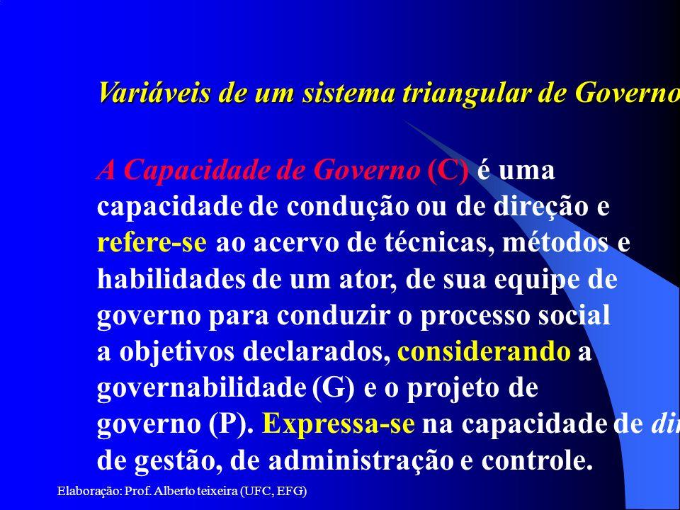 Variáveis de um sistema triangular de Governo