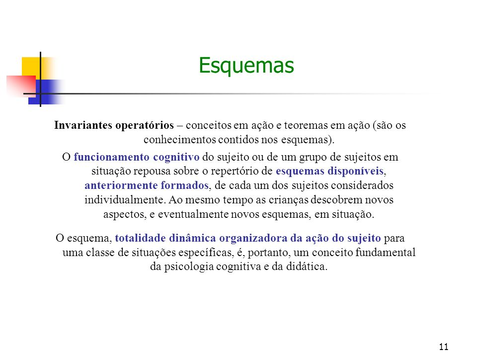 Esquemas Invariantes operatórios – conceitos em ação e teoremas em ação (são os conhecimentos contidos nos esquemas).