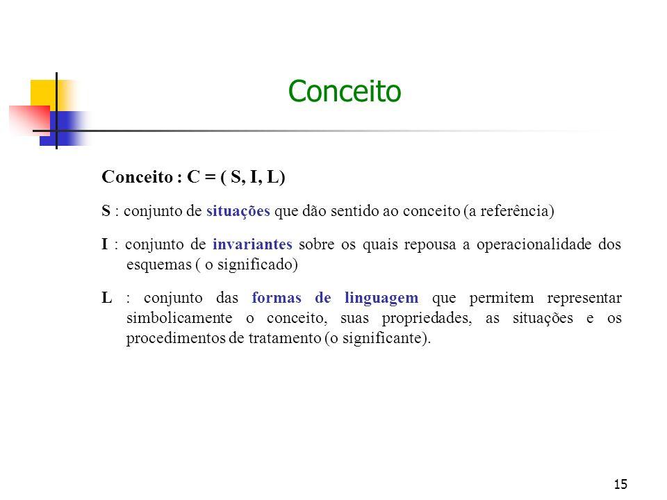 Conceito Conceito : C = ( S, I, L)