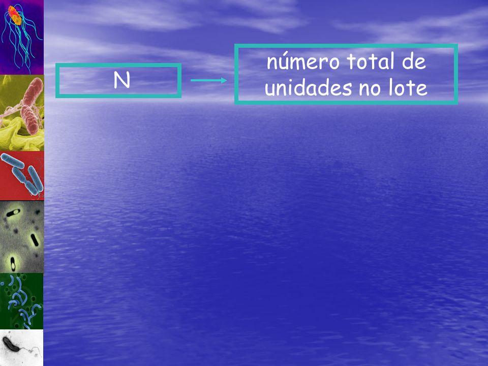 número total de unidades no lote
