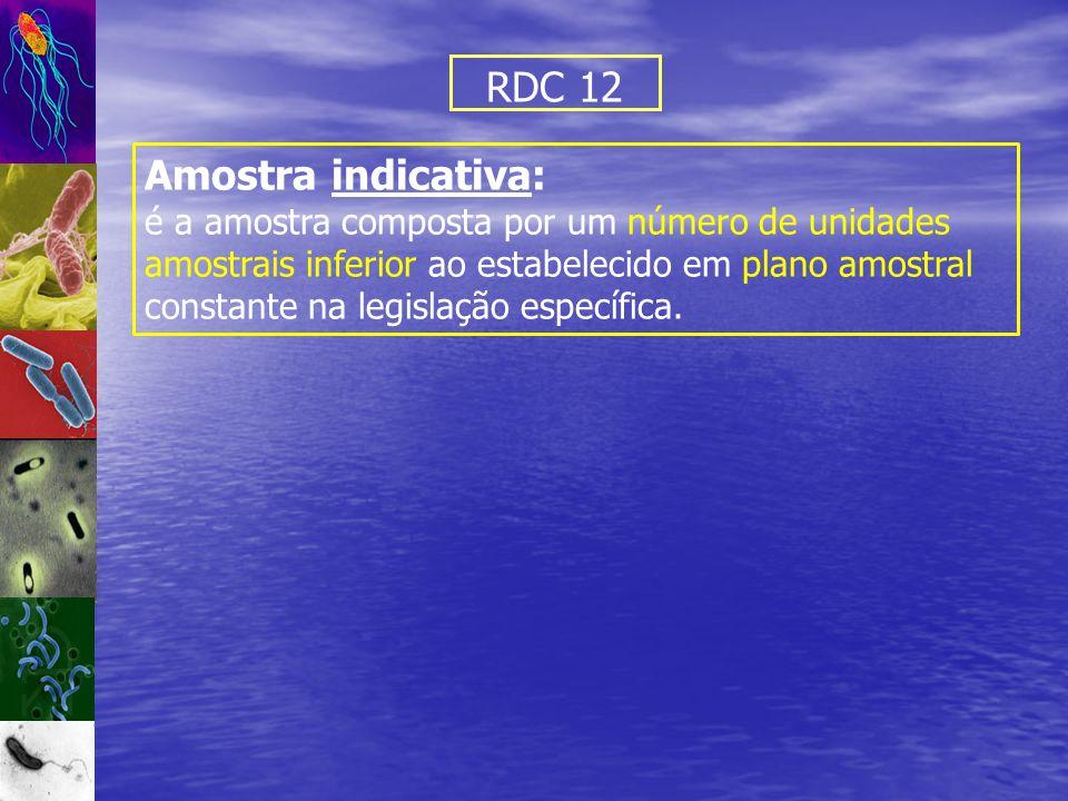 RDC 12 Amostra indicativa: