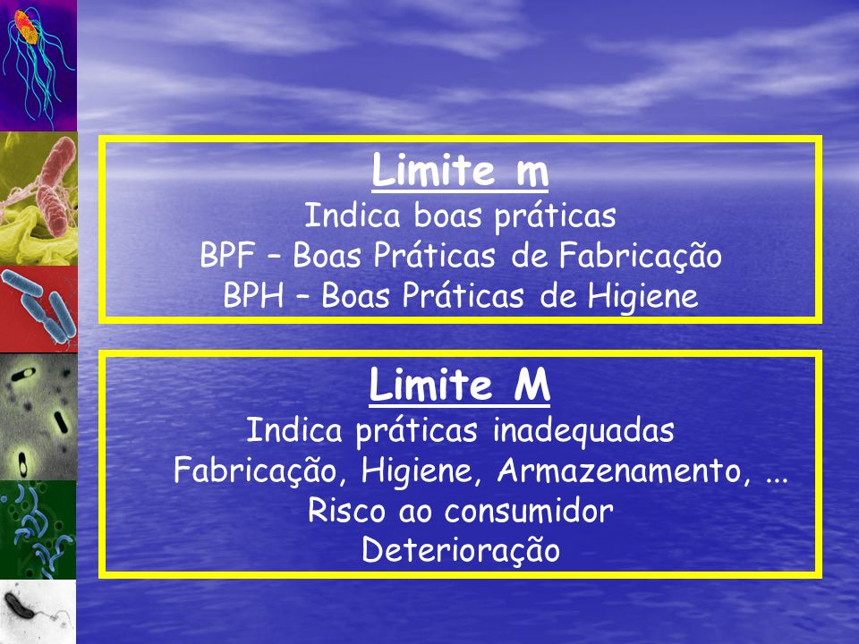 Limite m Limite M Indica boas práticas