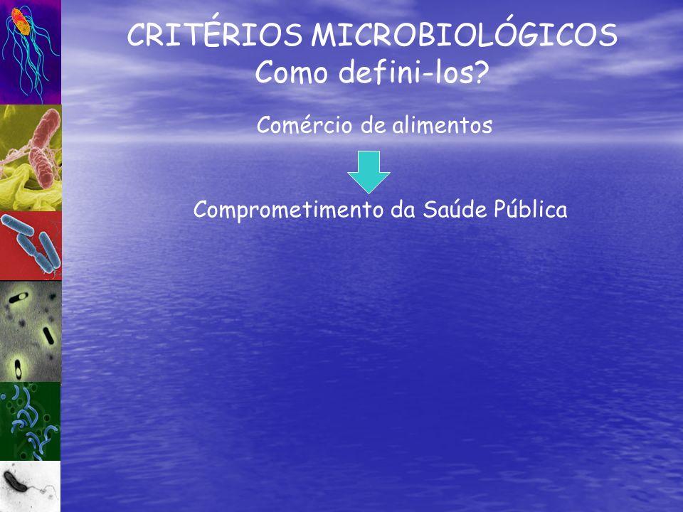 CRITÉRIOS MICROBIOLÓGICOS Como defini-los