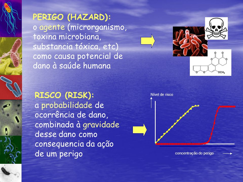 PERIGO (HAZARD): o agente (microrganismo, toxina microbiana, substancia tóxica, etc) como causa potencial de dano à saúde humana.