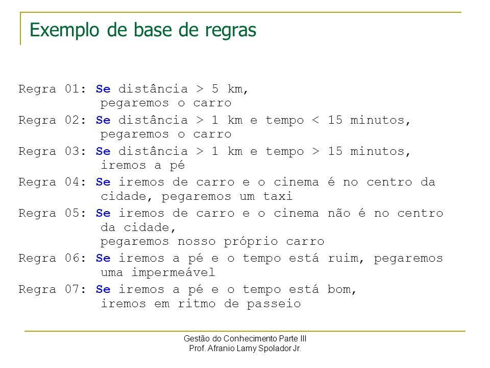 Exemplo de base de regras