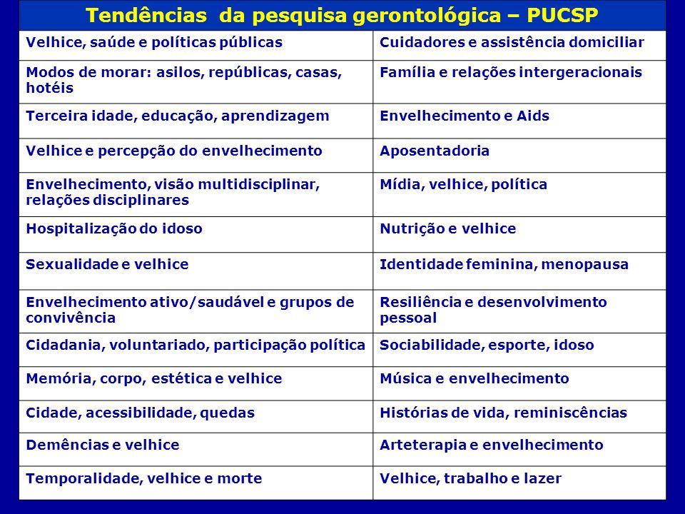 Tendências da pesquisa gerontológica – PUCSP