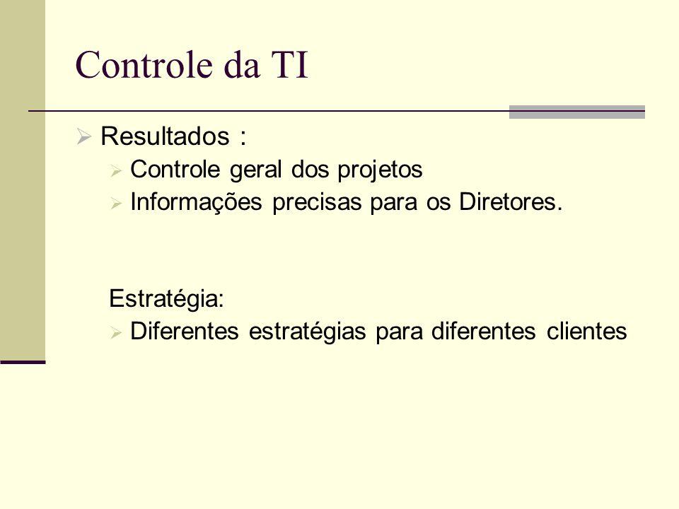 Controle da TI Resultados : Controle geral dos projetos