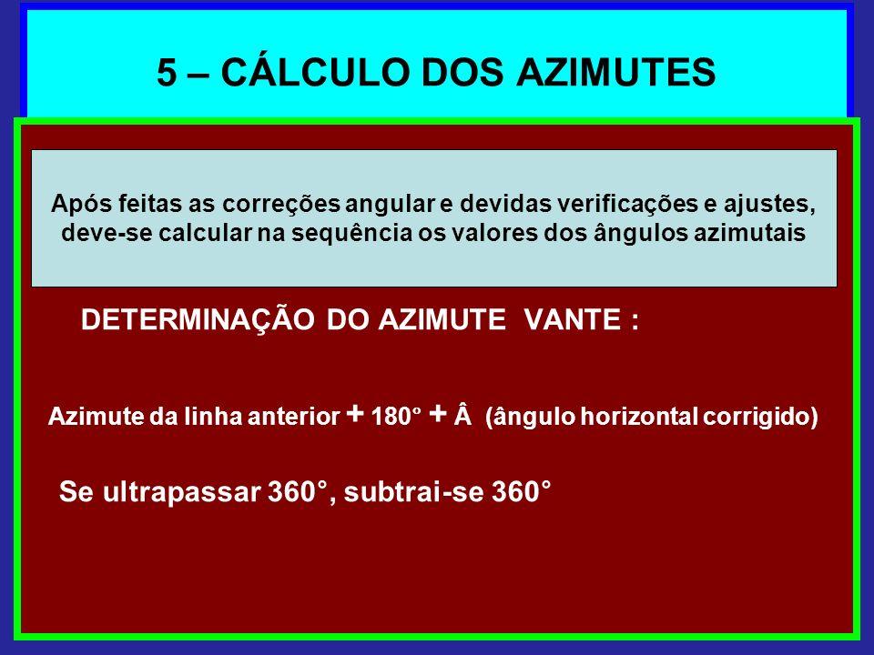 DETERMINAÇÃO DO AZIMUTE VANTE :