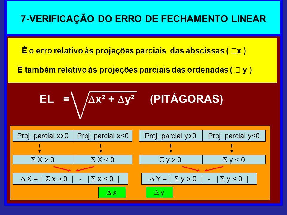 7-VERIFICAÇÃO DO ERRO DE FECHAMENTO LINEAR