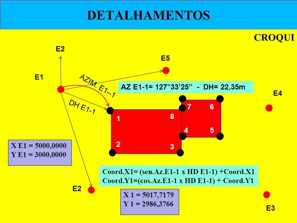 DETALHAMENTOS CROQUI E2 E5 E1 AZIM. E1--1