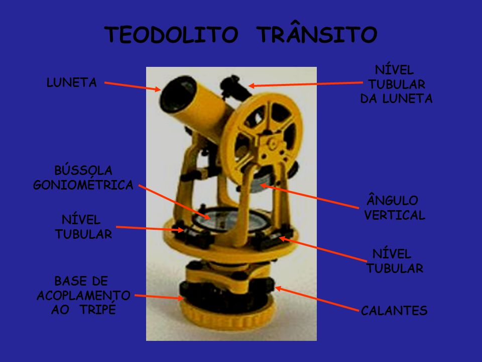 TEODOLITO TRÂNSITO NÍVEL TUBULAR LUNETA DA LUNETA BÚSSOLA GONIOMÉTRICA
