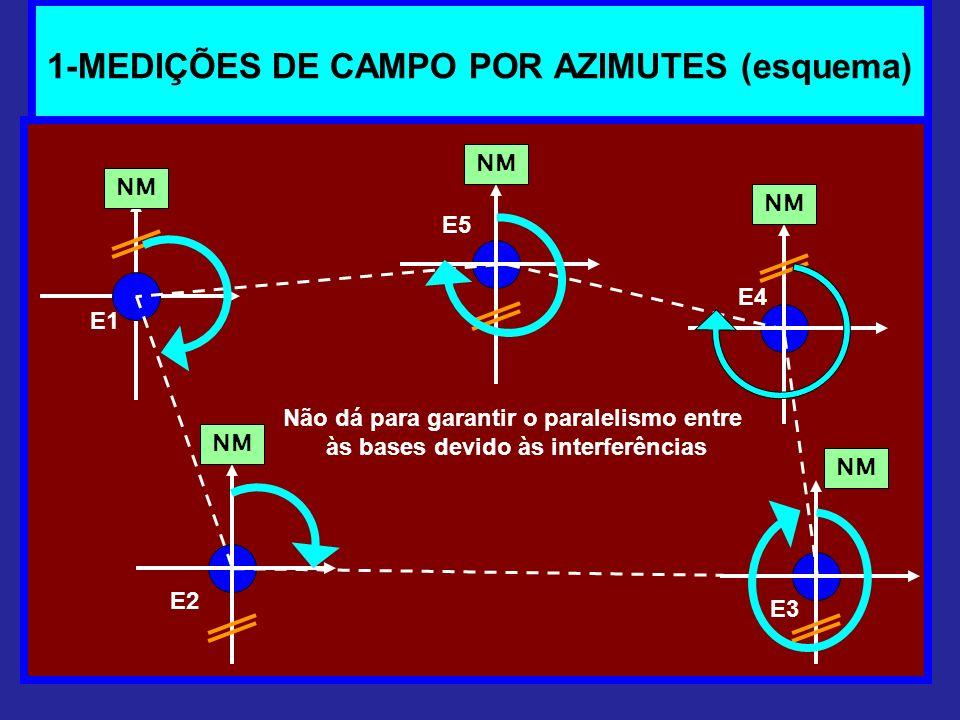 1-MEDIÇÕES DE CAMPO POR AZIMUTES (esquema)