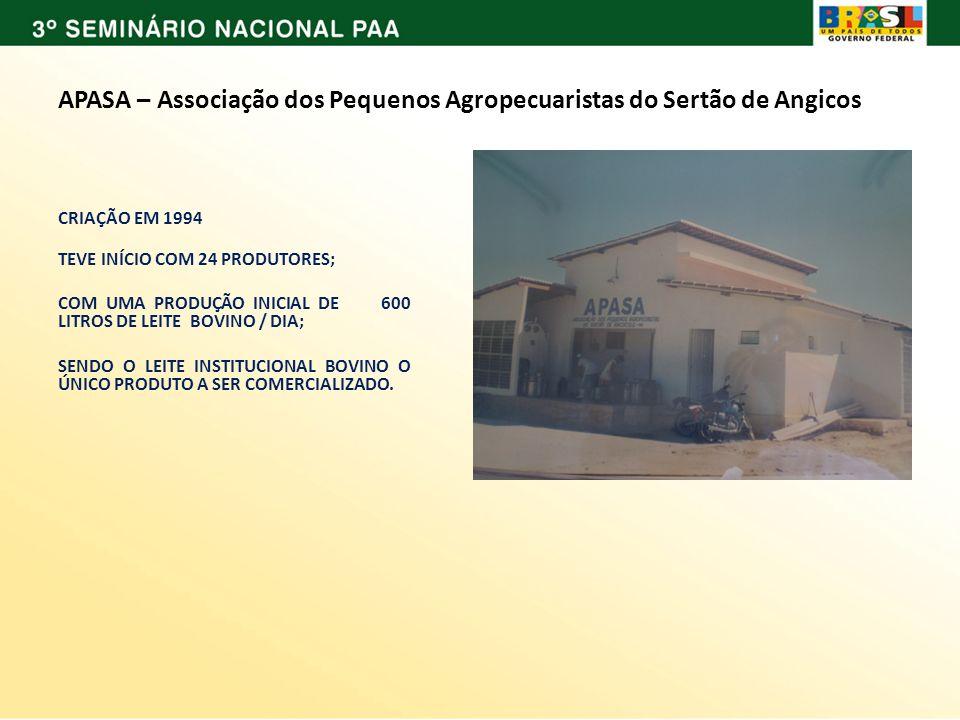 APASA – Associação dos Pequenos Agropecuaristas do Sertão de Angicos