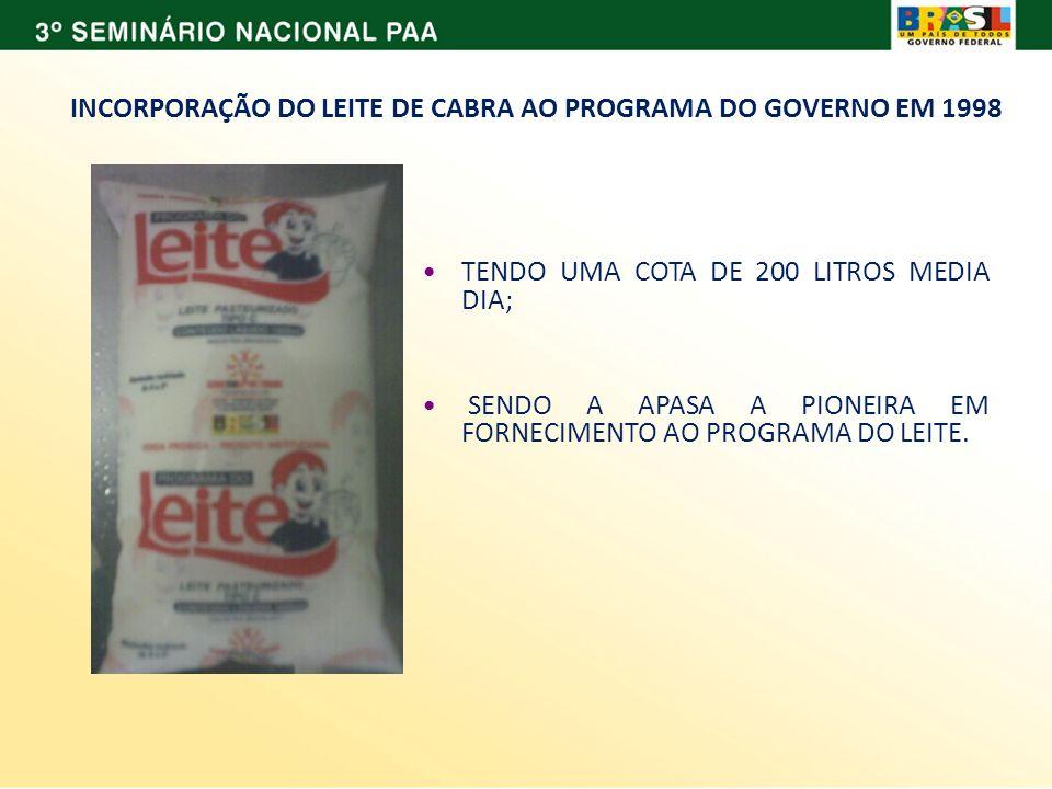 INCORPORAÇÃO DO LEITE DE CABRA AO PROGRAMA DO GOVERNO EM 1998