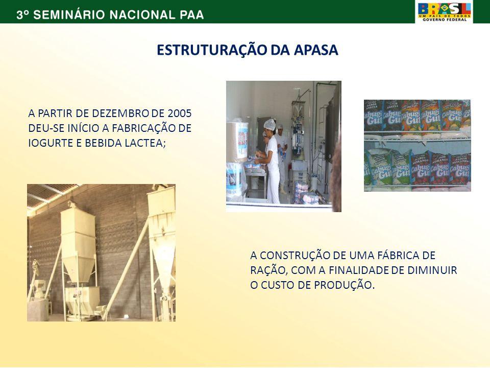 ESTRUTURAÇÃO DA APASA A PARTIR DE DEZEMBRO DE 2005 DEU-SE INÍCIO A FABRICAÇÃO DE IOGURTE E BEBIDA LACTEA;