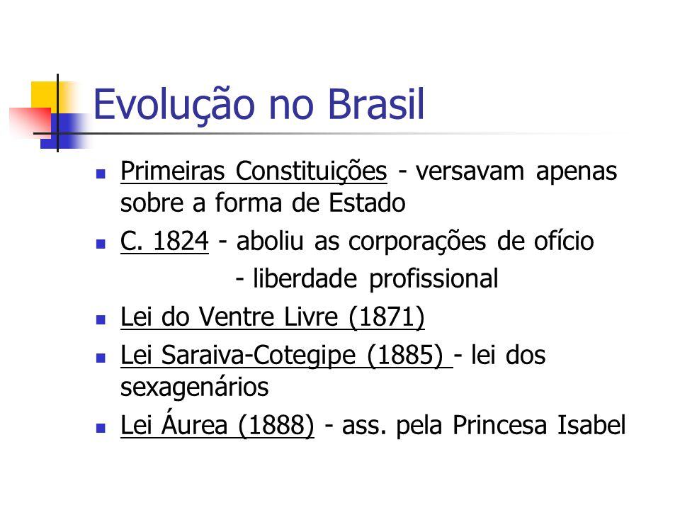 Evolução no Brasil Primeiras Constituições - versavam apenas sobre a forma de Estado. C. 1824 - aboliu as corporações de ofício.