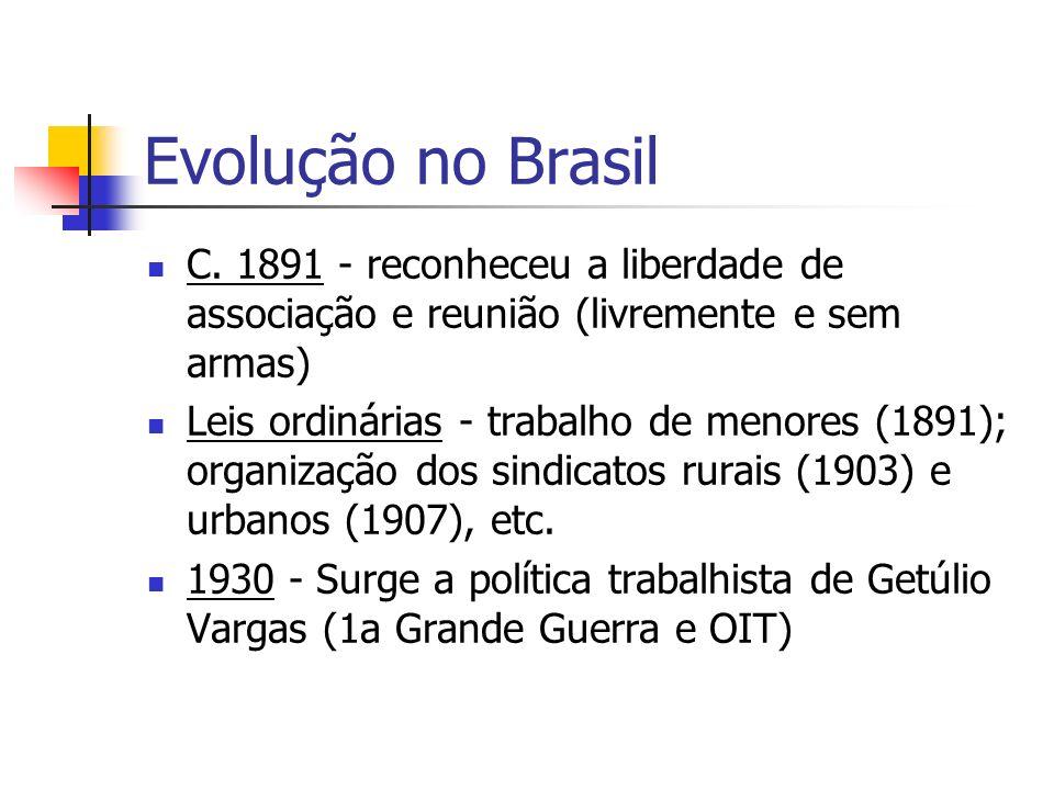 Evolução no Brasil C. 1891 - reconheceu a liberdade de associação e reunião (livremente e sem armas)