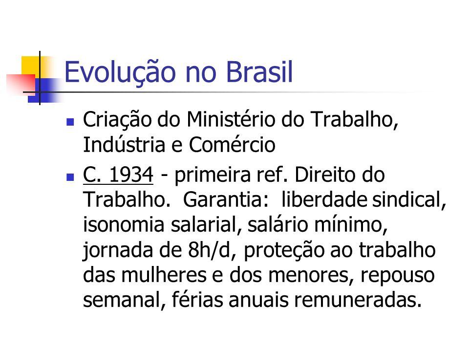 Evolução no Brasil Criação do Ministério do Trabalho, Indústria e Comércio.