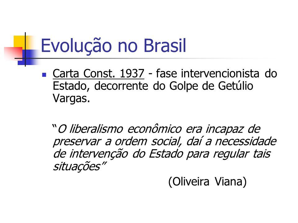 Evolução no Brasil Carta Const. 1937 - fase intervencionista do Estado, decorrente do Golpe de Getúlio Vargas.