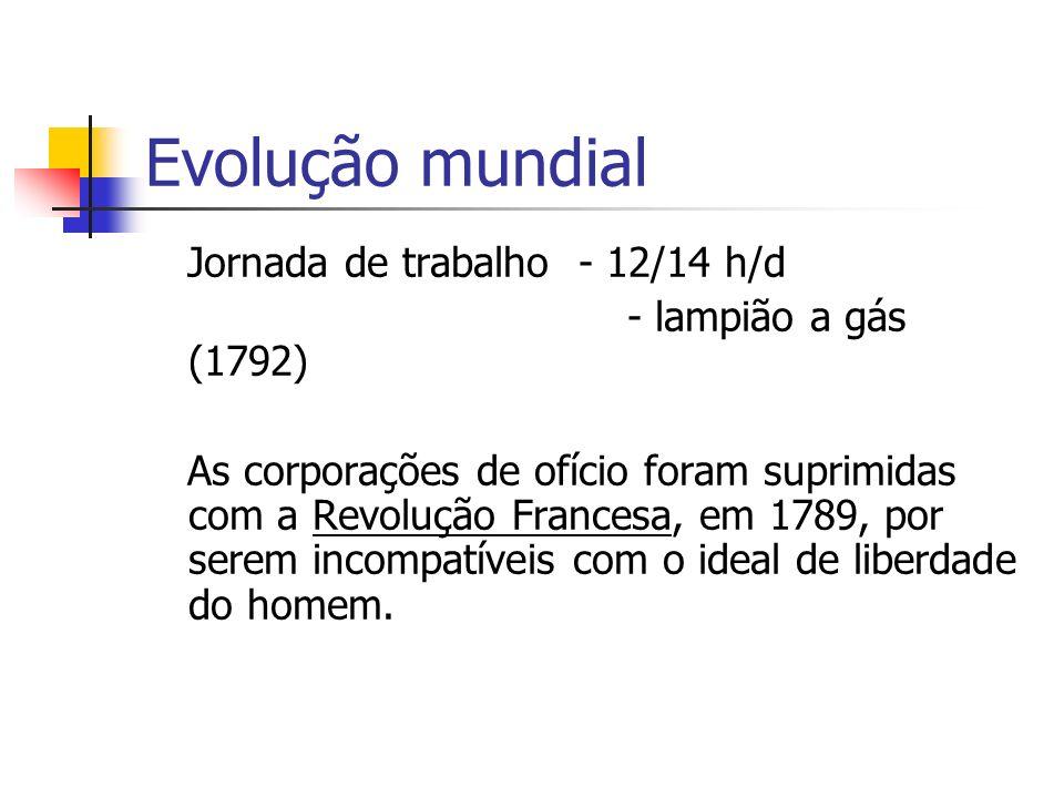 Evolução mundial Jornada de trabalho - 12/14 h/d