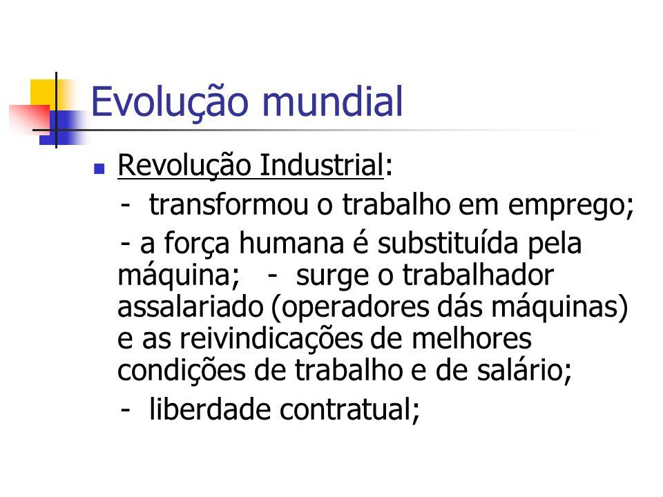 Evolução mundial Revolução Industrial: