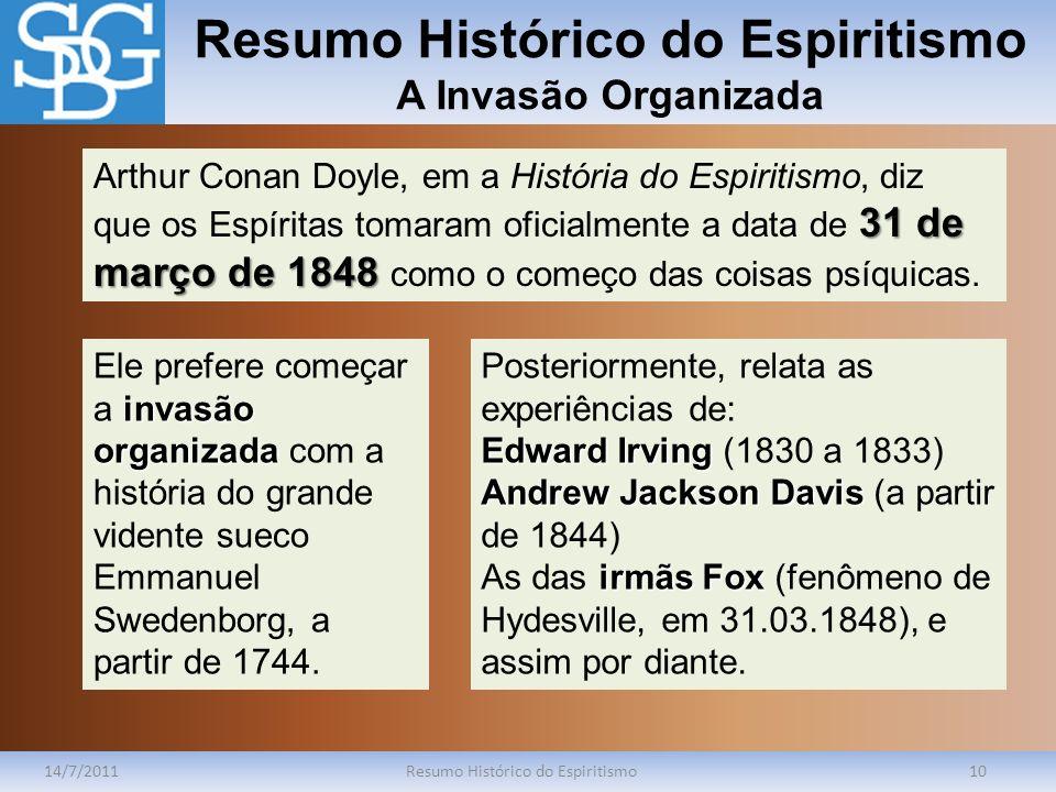 Resumo Histórico do Espiritismo A Invasão Organizada