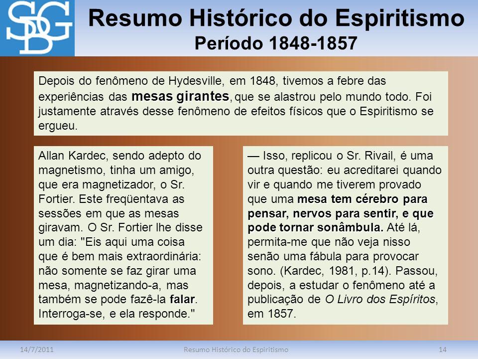 Resumo Histórico do Espiritismo Período 1848-1857