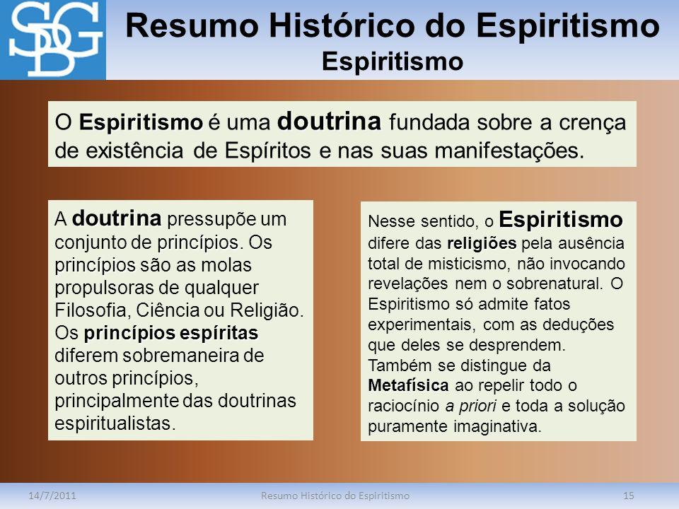Resumo Histórico do Espiritismo Espiritismo