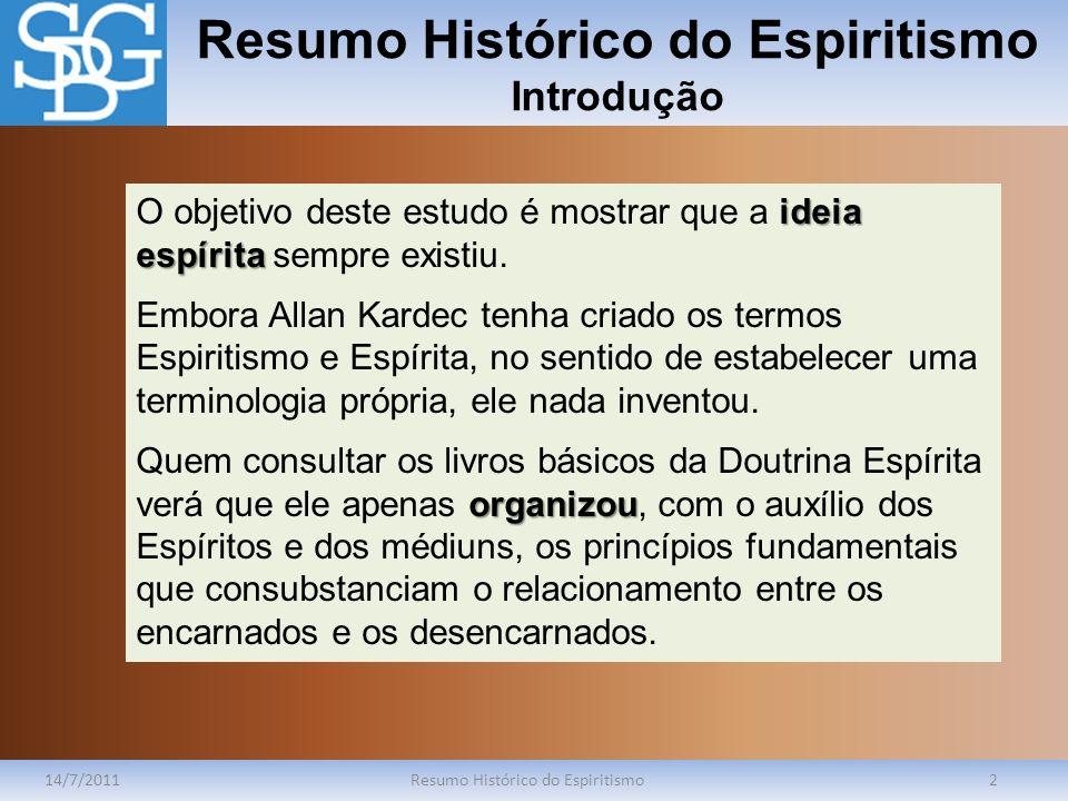 Resumo Histórico do Espiritismo Introdução