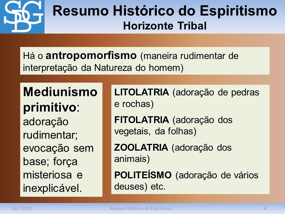 Resumo Histórico do Espiritismo Horizonte Tribal