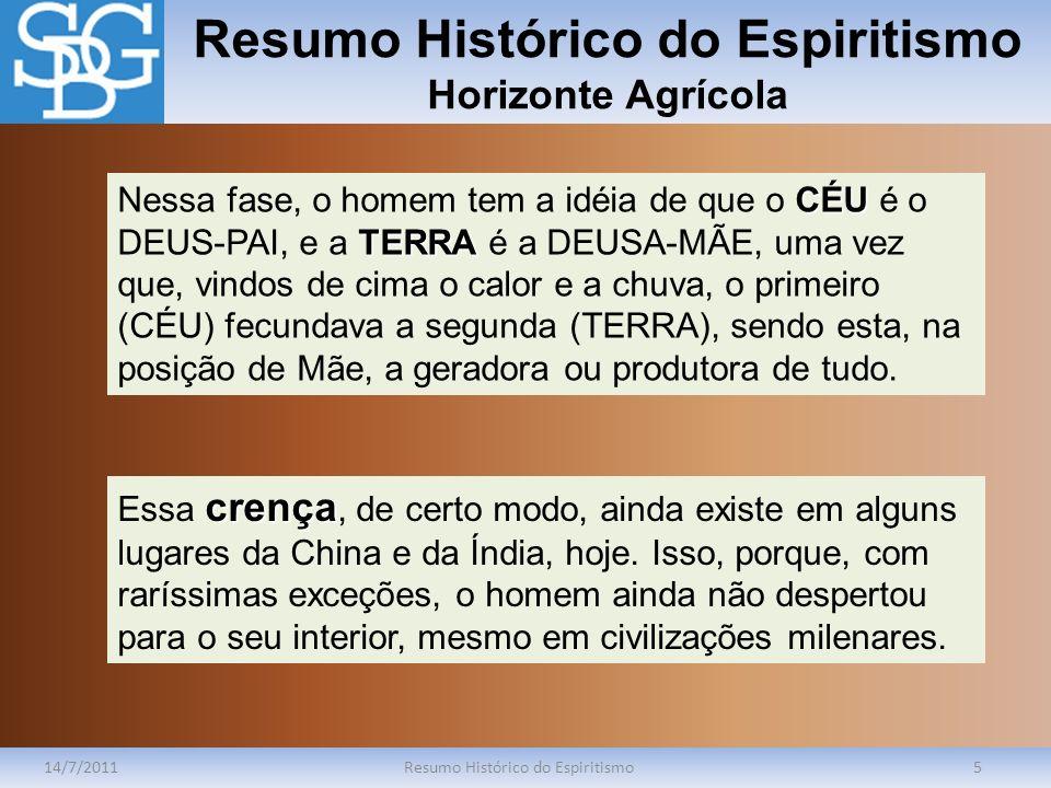 Resumo Histórico do Espiritismo Horizonte Agrícola