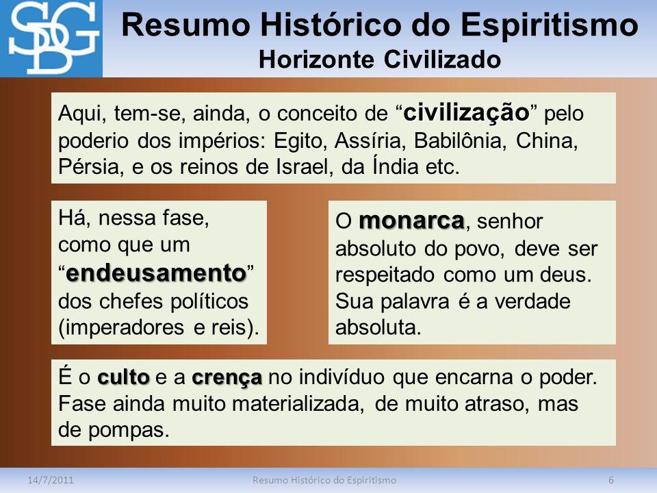 Resumo Histórico do Espiritismo Horizonte Civilizado