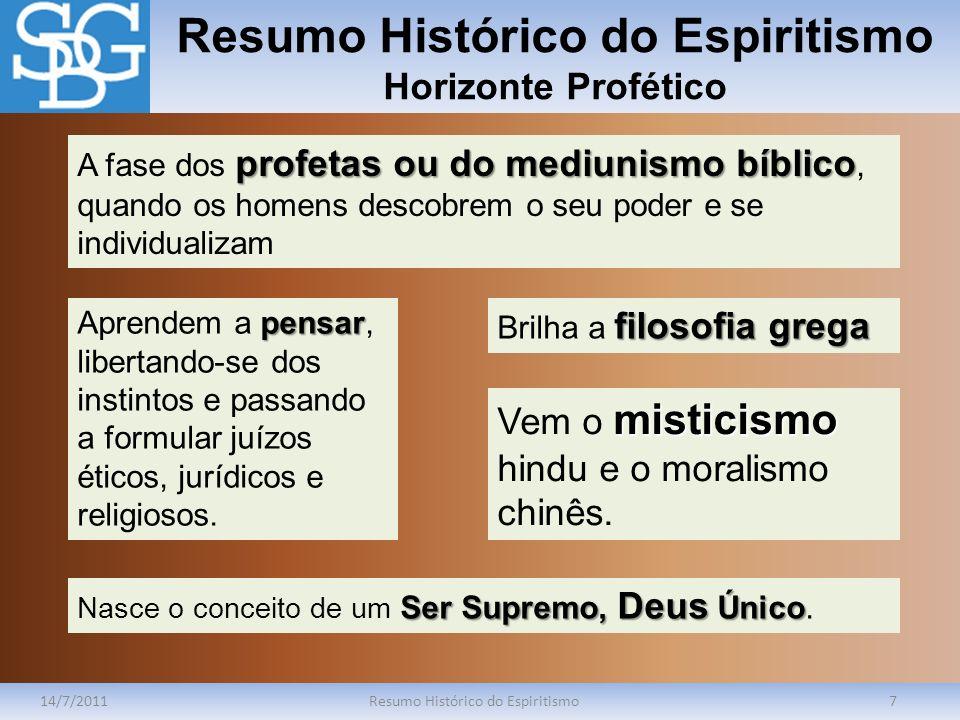 Resumo Histórico do Espiritismo Horizonte Profético