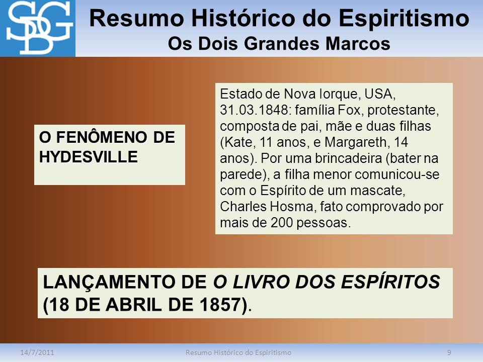 Resumo Histórico do Espiritismo Os Dois Grandes Marcos