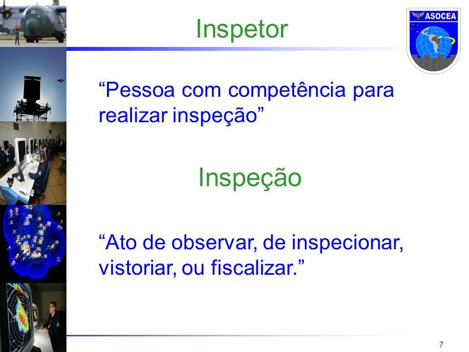 Inspetor Inspeção Pessoa com competência para realizar inspeção