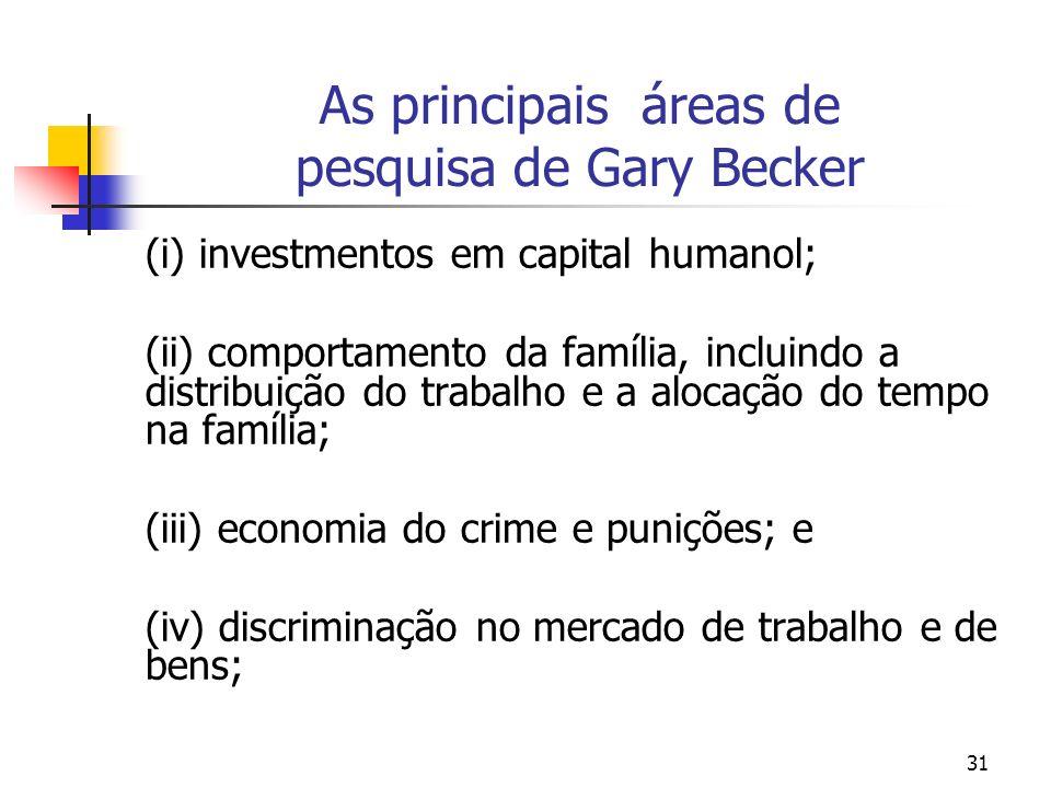 As principais áreas de pesquisa de Gary Becker