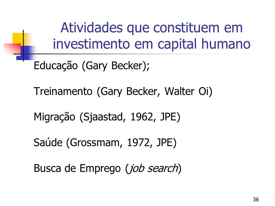 Atividades que constituem em investimento em capital humano