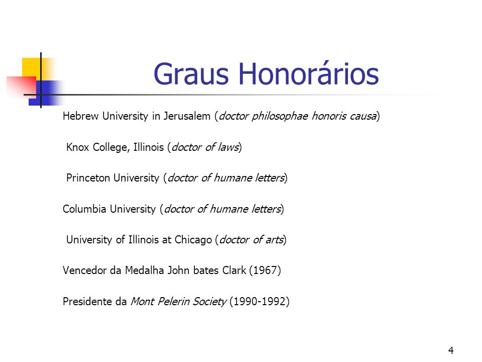 Graus Honorários Hebrew University in Jerusalem (doctor philosophae honoris causa) Knox College, Illinois (doctor of laws)