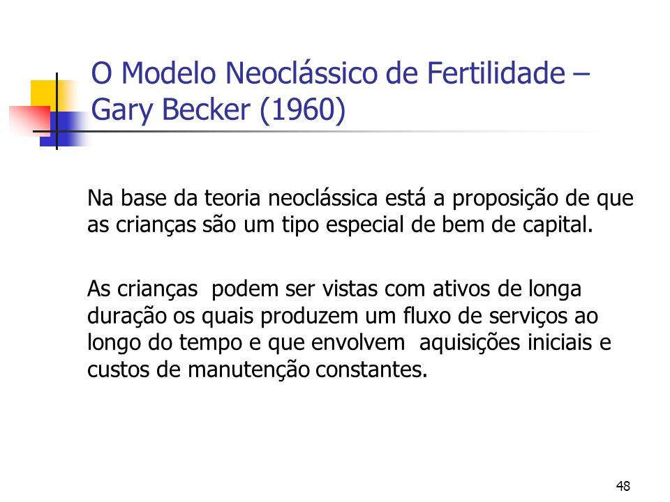 O Modelo Neoclássico de Fertilidade – Gary Becker (1960)