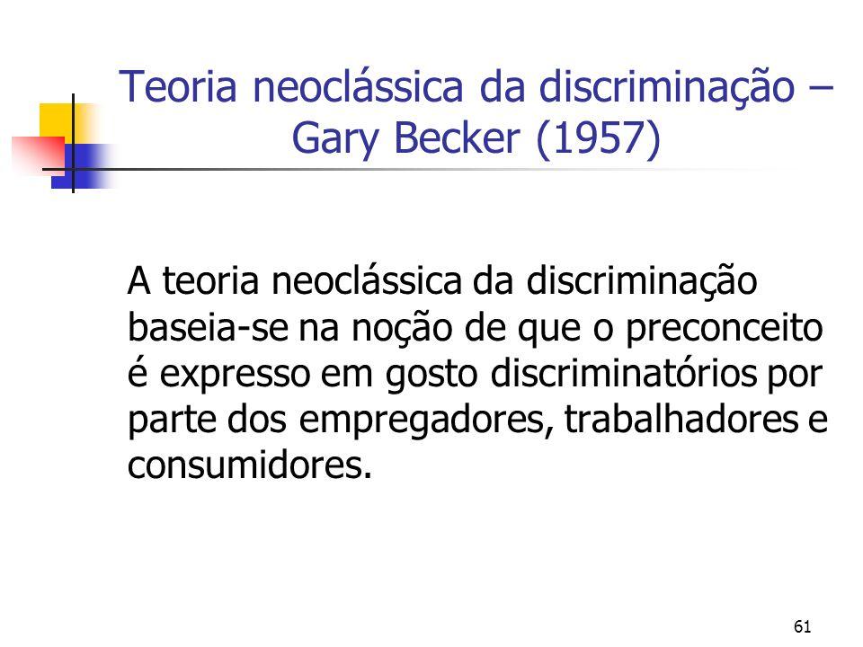 Teoria neoclássica da discriminação – Gary Becker (1957)