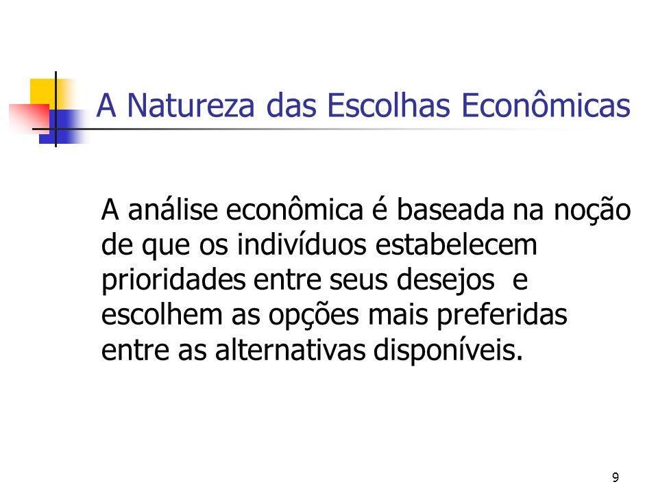 A Natureza das Escolhas Econômicas