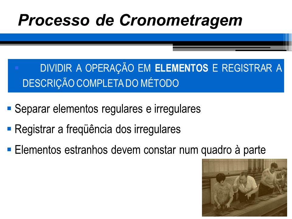 Processo de Cronometragem
