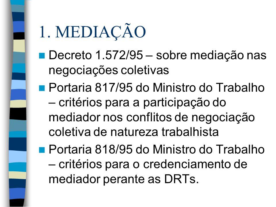 1. MEDIAÇÃO Decreto 1.572/95 – sobre mediação nas negociações coletivas.